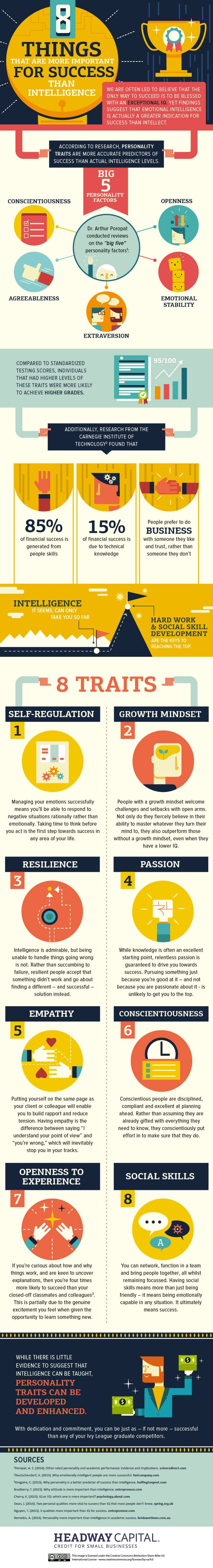 8 things that are more important for success than intelligence recruiting hr career successcareer advicecareer inspirationlife - Successful Career How To Be Successful In Career In Life