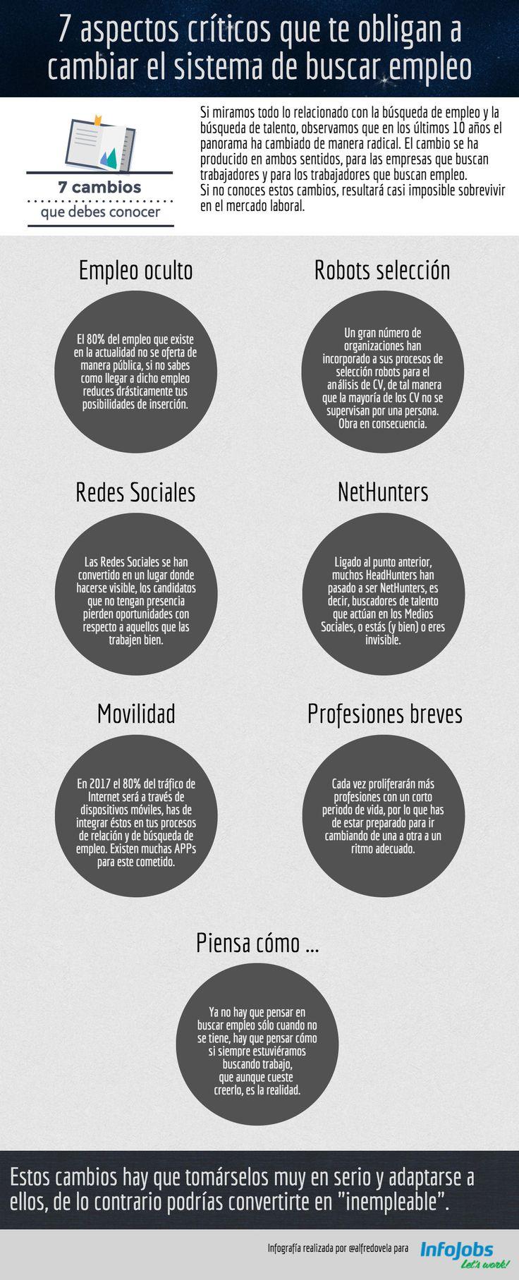 7 aspectos críticos para tener éxito en la búsqueda de empleo #infografia