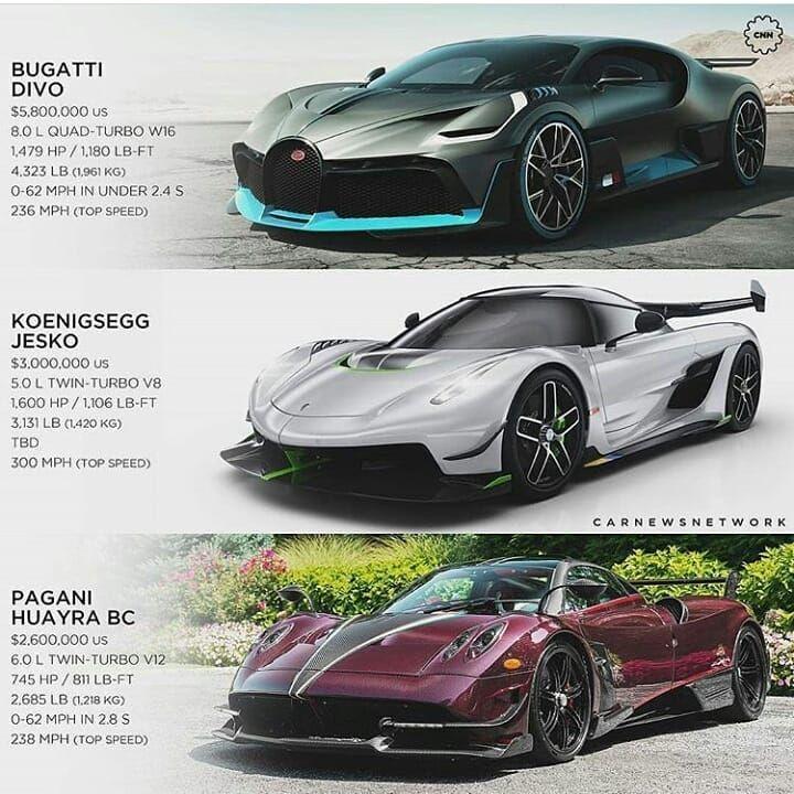یه انتخاب سخت دیگه کدومش Car Cars Luxurycars Sportcars Supercar Speed Hypercar Hyperspo Super Cars Bugatti Sport Cars