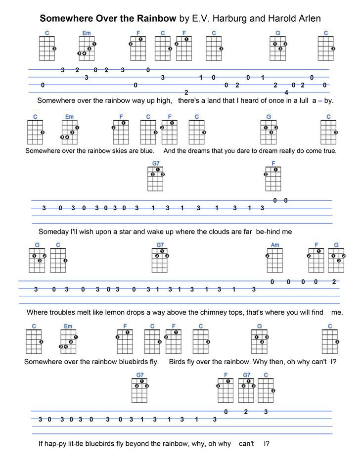 63 Best Ukulele Tabs Images On Pinterest Ukulele Tabs Guitars And