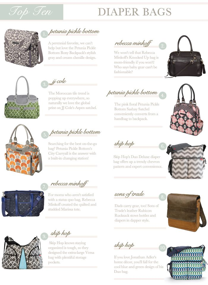 1. Petunia Pickle Bottom Chenille Boxy Backpack 2. Rebecca Minkoff Knocked Up Baby Bag 3. JJ Cole Aspen Arbor Satchel 4. Petunia Pickle Bottom Organic Satchel 5. Petunia Pickle Bottom City Carryall 6. Skip Hop Deluxe Duo Chevron Diaper Bag 7. Rebecca Minkoff Navy Bag 8. Sons of Trade Distressed Rucksack 9. Skip Hop Diaper …
