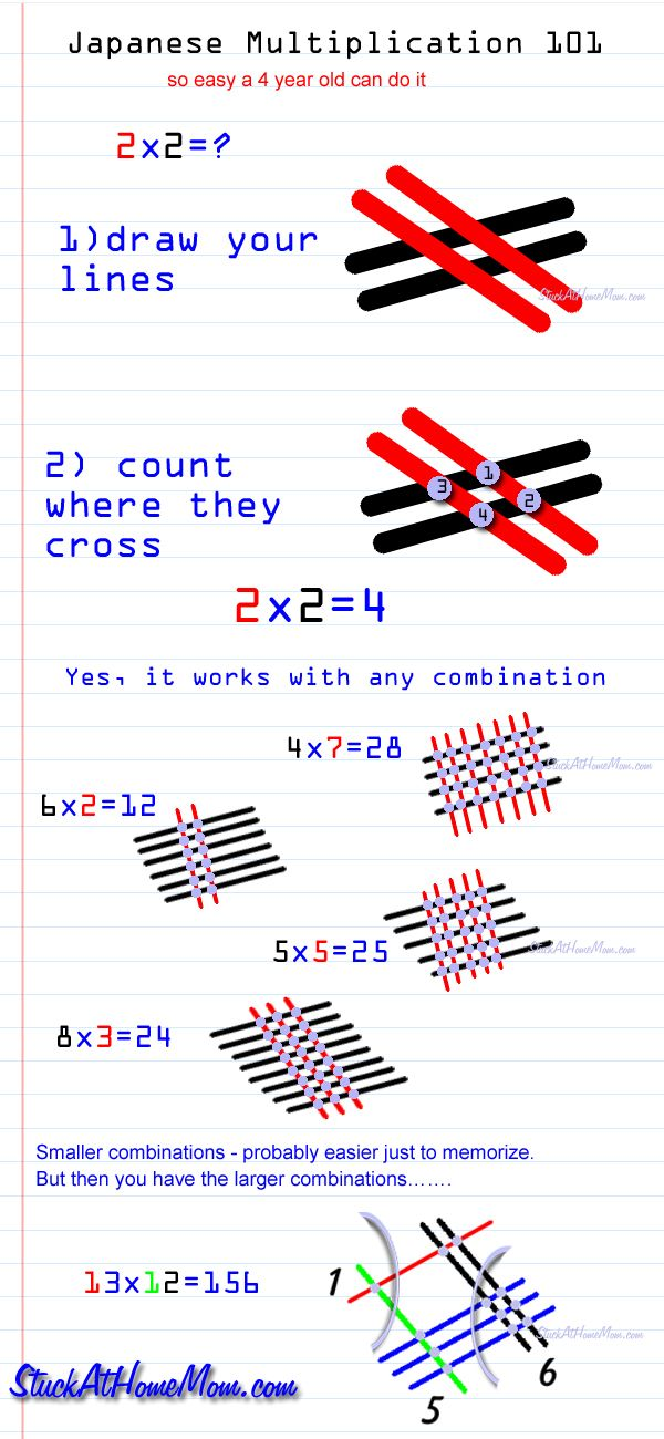 Japanese Multiplication - 3 seconds to learn how to multiply. Why didn't they have this when I was a kid? I want this taught to my kids!