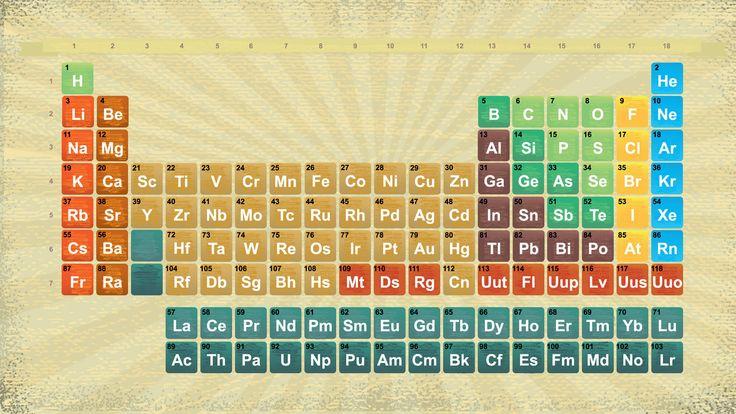 Tabla periodica de los elementos quimicos completa hd walls find tabla periodica de los elementos quimicos completa hd walls find tabla peridica de los elementos pinterest urtaz Gallery