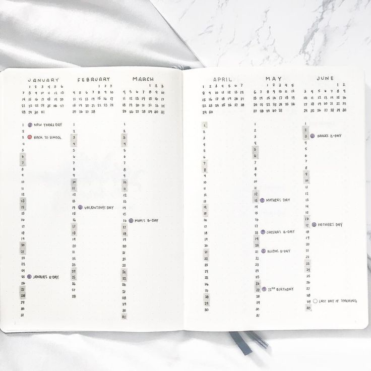 Hello everyone! The New Year is coming up quick so here is my future log ✨hope everyone has a wonderful holiday