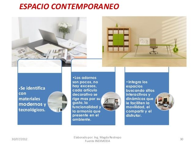 ESPACIO CONTEMPORANEO  •Se  identifica  con materiales modernos y tecnológicos.  30/07/2012  •Los adornos son pocos, no ha...