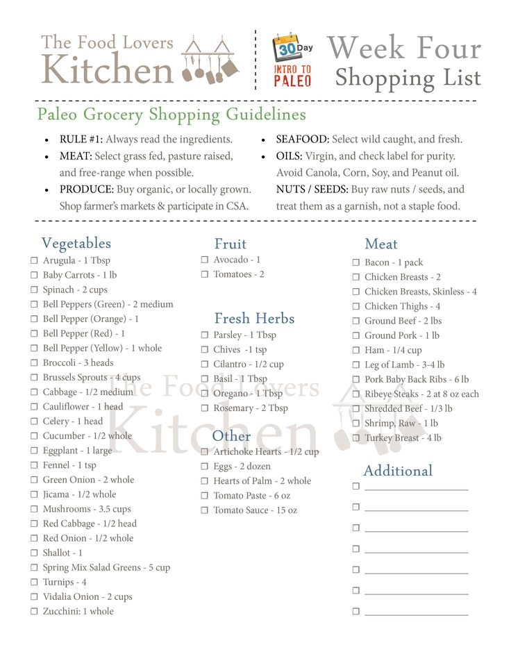 Paleo grocery shopping list pdf