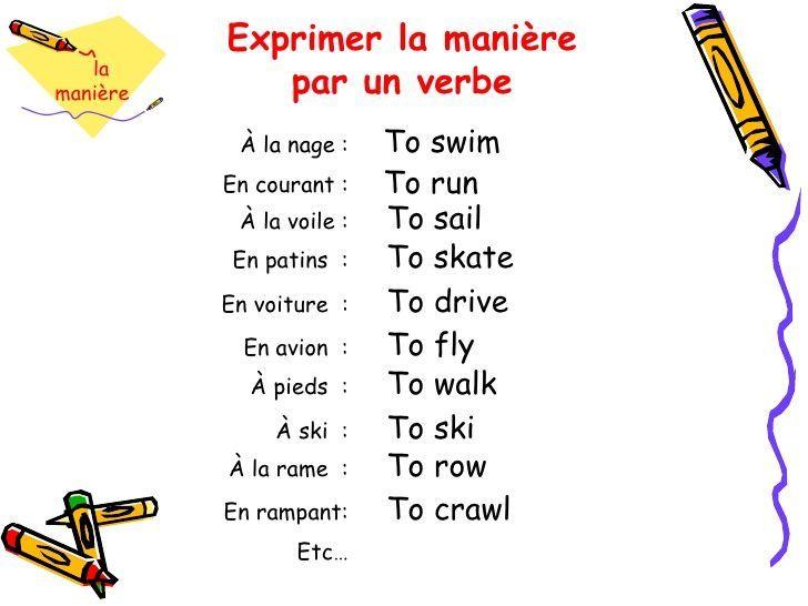 Vocabulaire Anglais Les Deplacements Apprendre L Anglais Vocabulaire Anglais Verbes Anglais