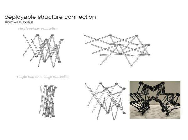 LabStudio, Jenny Sabin, aluminum, triangular structure, responsive surface, deployability, connections, scissor joint