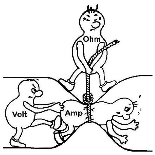 Cartoon demonstrating how volts, watts and ohms work.