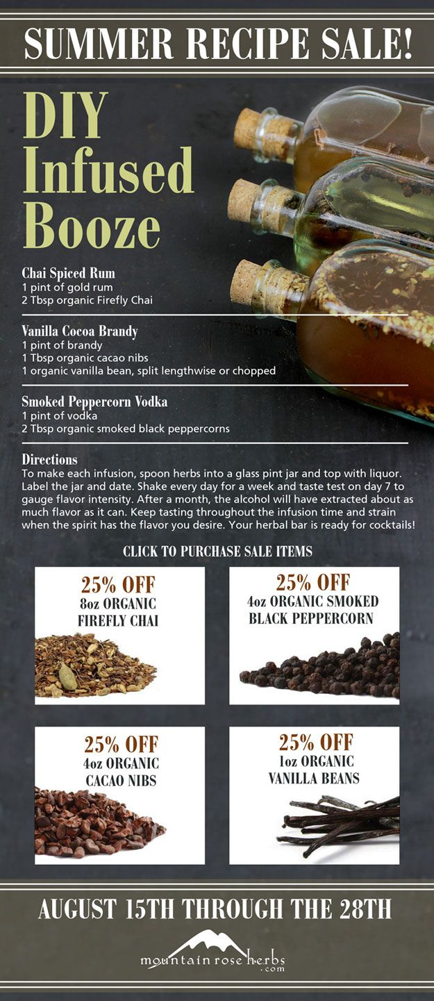 DIY Infused Booze Recipes! Make your own Chai Rum, Smoked Peppercorn ...