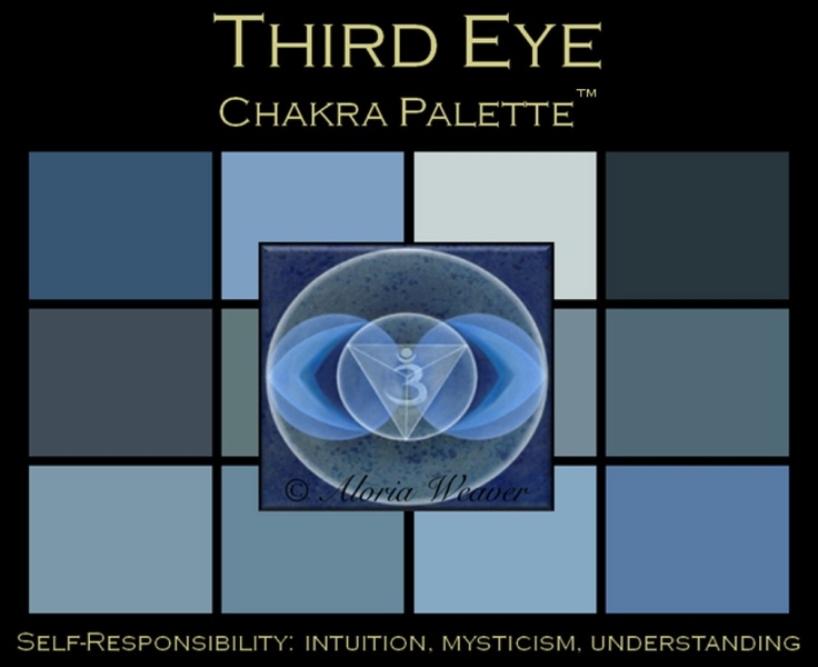 427 best images about chakra third eye i see on