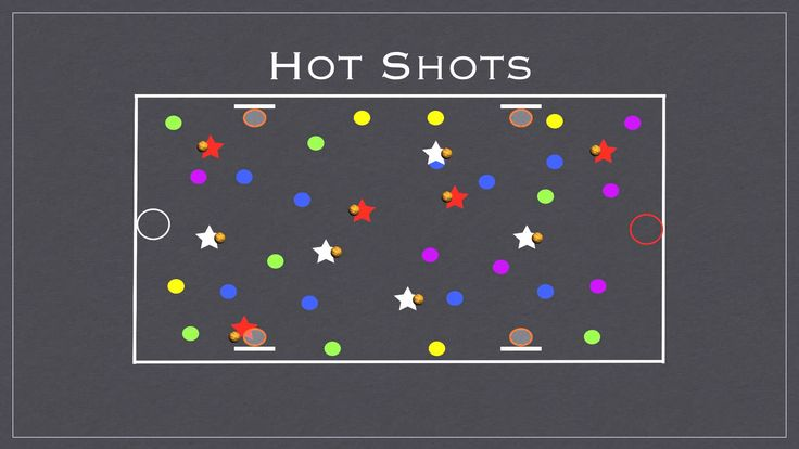 PE Games - Hot Shots
