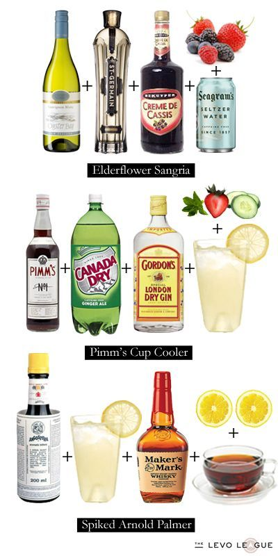 three affordable cocktail recipes let 39 s throw a party