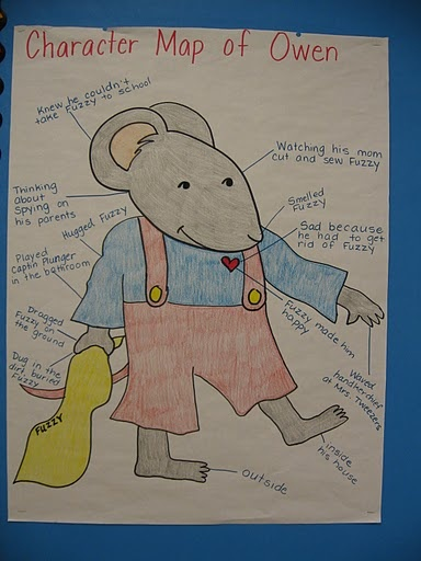 Character mapping - try this with any of your favorite characters (especially your favorite #MOUSE characters!)