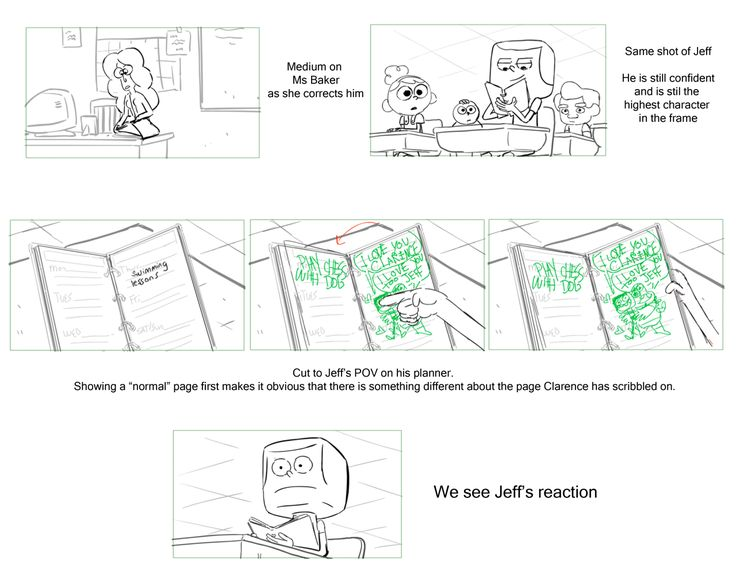 Best Storyboard Tutorials Images On   Animation