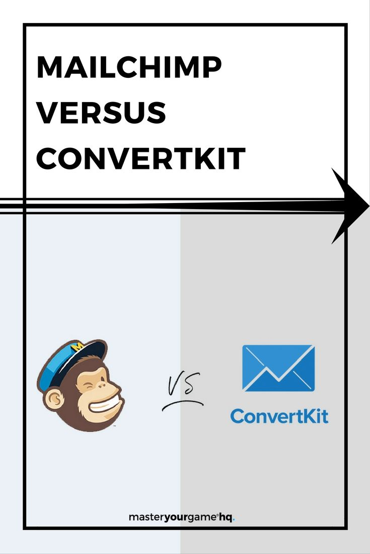 In an article by Founder of ConvertKit, Nathan Barry talks about 5 reasons NOT to switch from Mailchimp to ConvertKit. Yep, you heard right! It is a great, honest article, which is just another reason I love ConvertKit so much. In saying that, I love Mailchimp and ConvertKit equally and for different reasons.