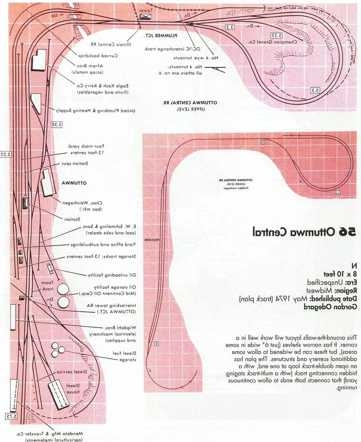 Image result for ottumwa central track plan