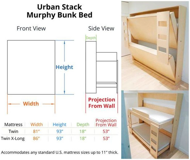 Amazing idea for a tiny house with kids! Dimensions borrowed from:  https://bredabeds.com/urban-stack-murphy-bunk-bed.html
