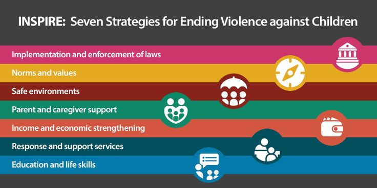 INSPIRE: Seven Strategies for Ending Violence Against Children. Implementation and Enforcement of Laws, Norms and values, Safe…