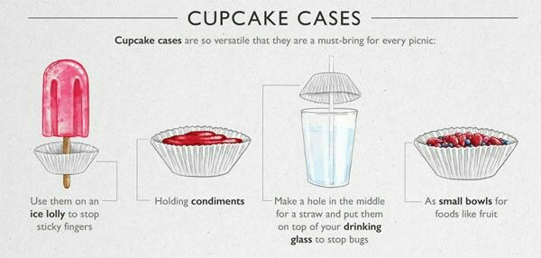 Cupcake cases to stop bugs in your glass