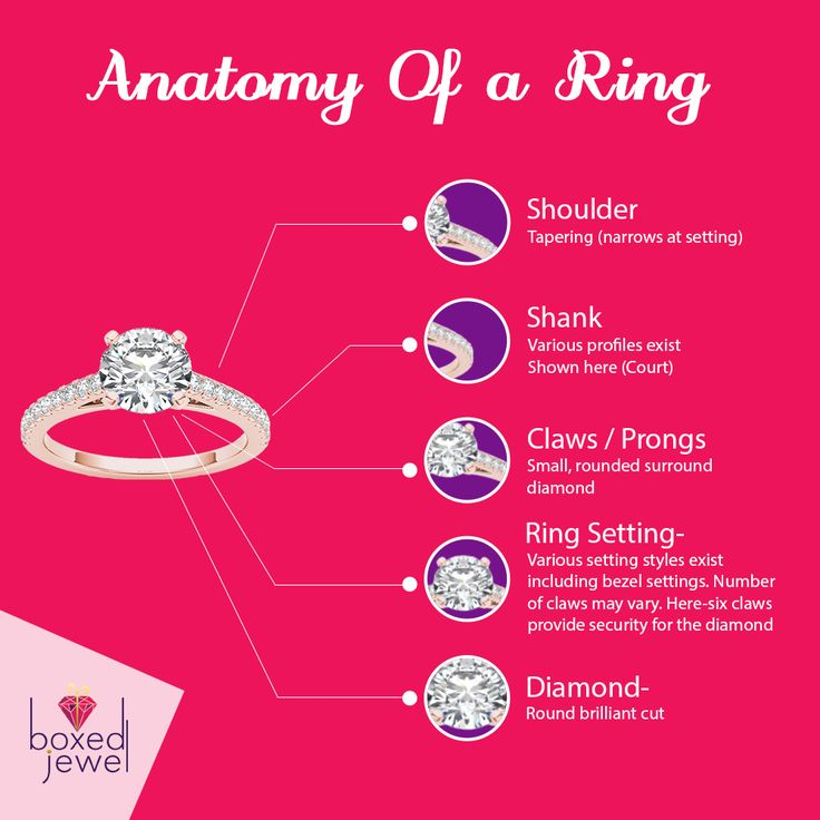 Know a #ring, like we do! grab upto 30% offers exclusively on www.boxedjwel,com till 25 August.