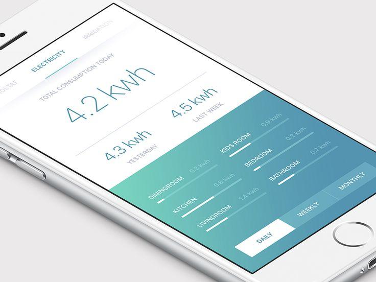 Secret Smart Home app by Bertil Boisen