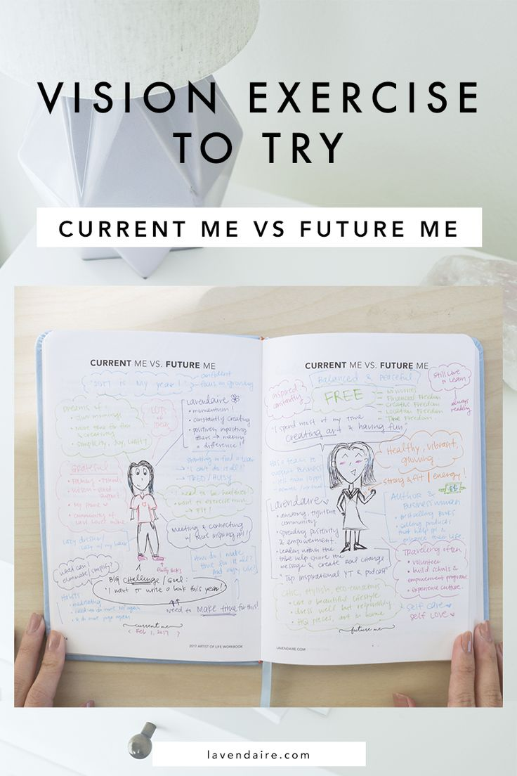 here is a vision exercise you can use to create your dream life: current me vs. future me   CLICK to gain clarity in your life!  vision board   self reflection   personal growth   self development   tracking your growth   reflection   dream life   life goals   creativity