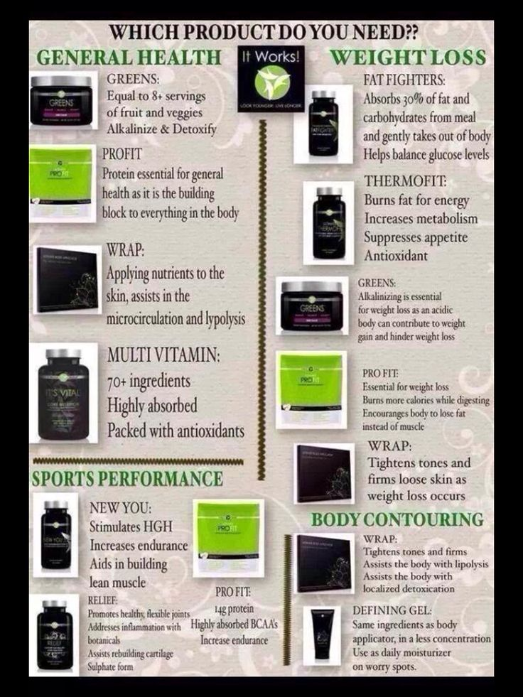 Own or work in a salon!? Add It Works products and wraps to your Services. Fast, easy, simple add on! Daily income, weekly and monthly!