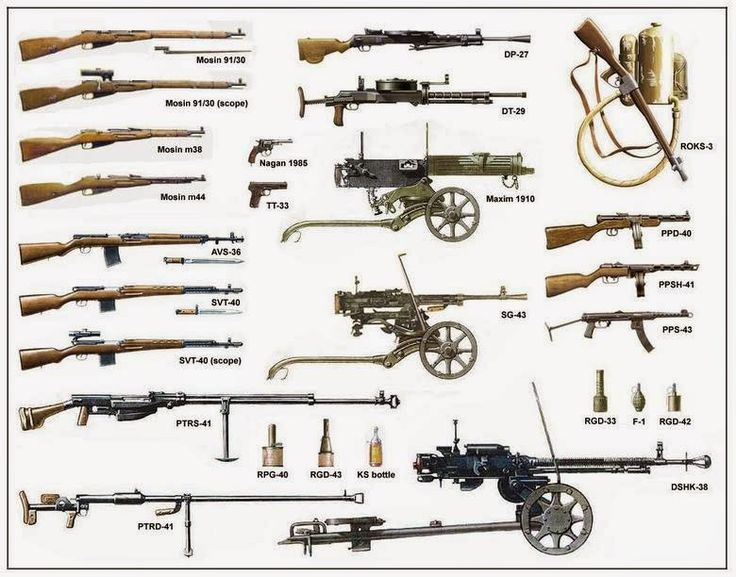 1000+ images about Uniforms and weapons on Pinterest ...