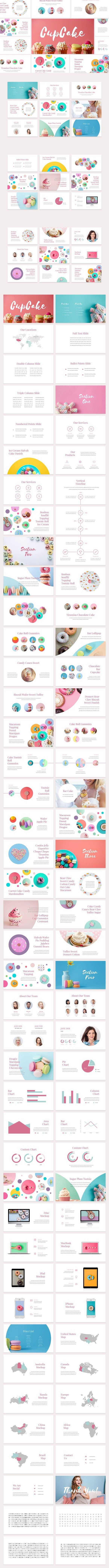 CupCake PowerPoint Template. Presentation Templates. $15.00