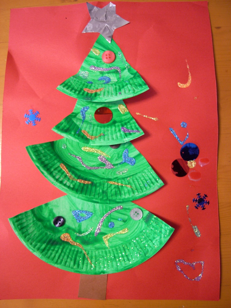 Paper plate Christmas tree.  Check your plates first to make sure the paint will stick.  Some have a slippery coating.