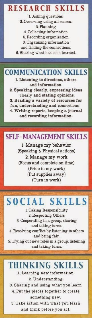 Soft skills needed for any work place setting. Build them into your strengths and always promote your soft skills because they are your USP. That's what differentiate you from the next guy!! And gets you that job.