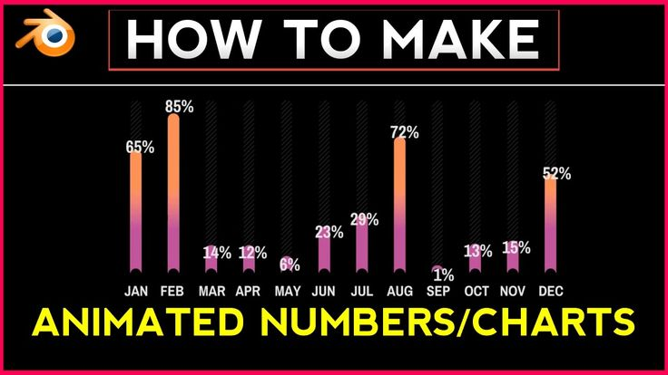 Hello everybody - today I'm gonna teach you how to use Blender drivers and modifiers to make cool animated numbers and charts! Get a pack of these charts as ...