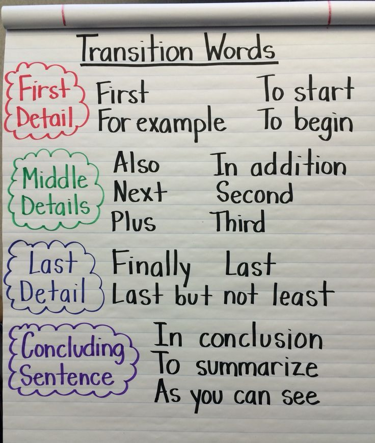 transition words for an informative paragraph