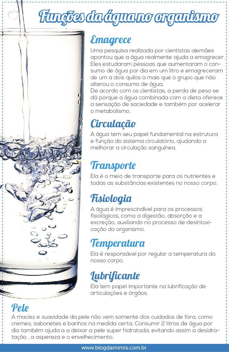 Beba água! Ajuda no emagrecimento e saúde - Guia completo com benefícios