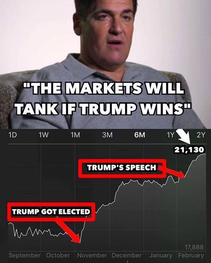 "1,541 Likes, 85 Comments - Young Conservatives (@youngcons) on Instagram: ""Not sure Mark Cuban knows what he is talking about. #trump #stockmarket #markcuban #trumpeffect"""