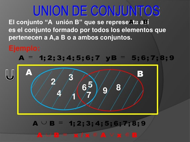Awesome conjuntos ejemplos de union