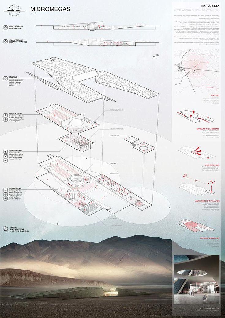 Romain Guillot - Arthur Theillez | MICROMEGAS Museo Internacional de Astronomía | Desierto de Atacama - Chile 2013