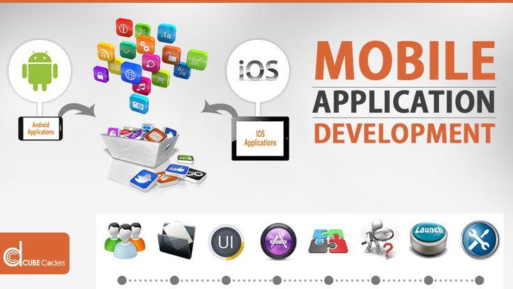 @www.dcubecoders.com  creative design, web development,Web Development Online,