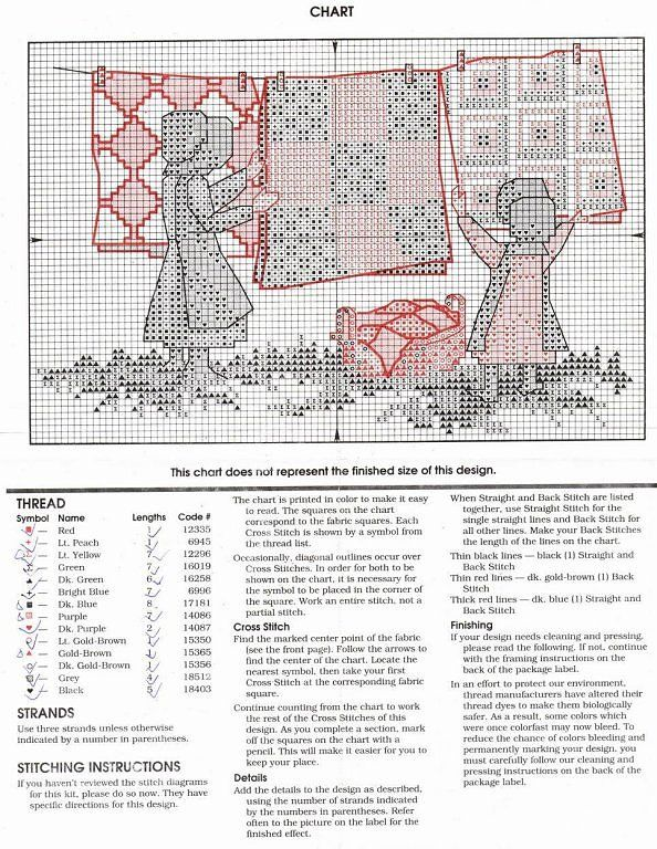 17 best images about cross stitch country patterns on for Country living magazine cross stitch