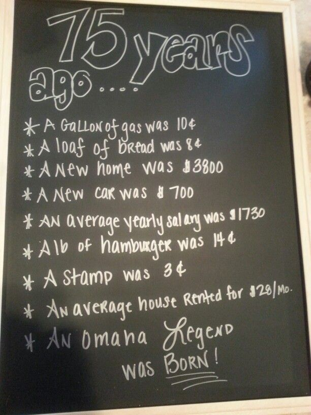 75th birthday party decorations - A large chalkboard with a few trivia facts about what life was like 75 years ago is a great conversation starter!