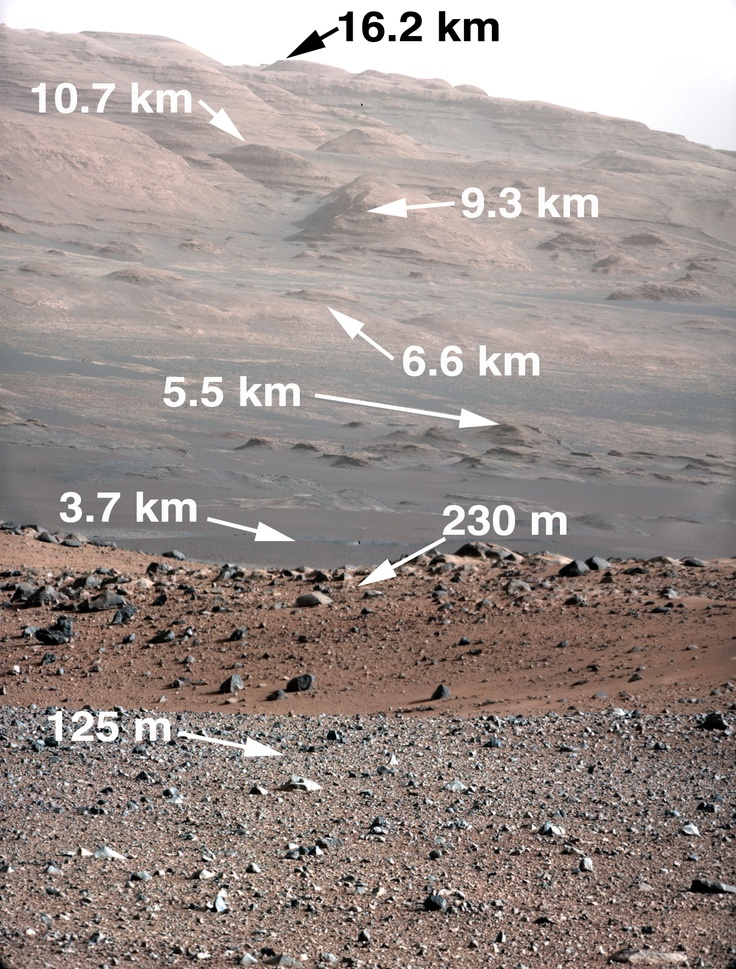 339 best Mars - a dead planet ? I think not images on ...