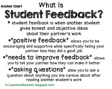 An anchor chart that outlines the different types of feedback for peer review and student to student feedback during writing workshop.  Looks great on writing bulletin boards. A great way for upper grade students to leave feedback!