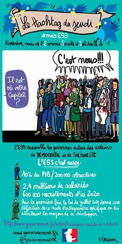 Infographie #moisESS : Novembre, c'est le mois de l'économie sociale et solidaire