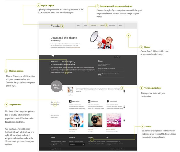 22 best WordPress Themes images on Pinterest | Wordpress template ...