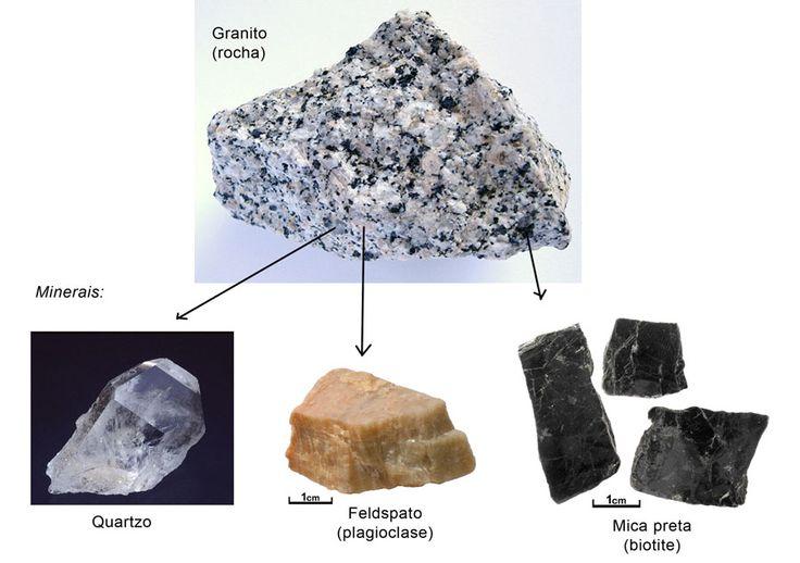 Resultado de imagen de rochas e minerais
