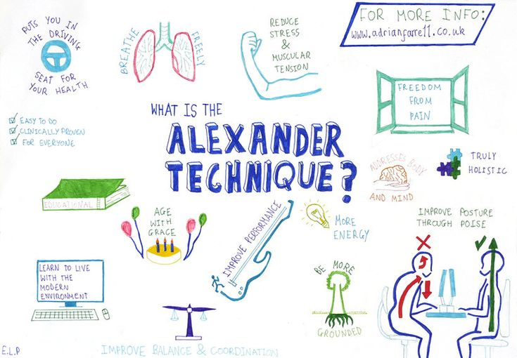 What is the Alexander Technique?
