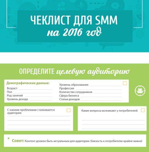 #инфографика #smm