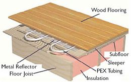17 best ideas about in floor heating on pinterest for Best hydronic floor heating systems