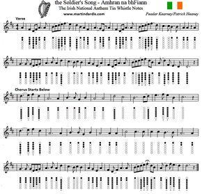 irish-anthem-tin-whistle-sheet-music-notes.gif